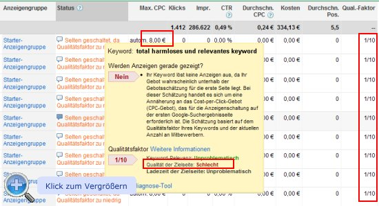 Qualitätsfaktor in AdWords